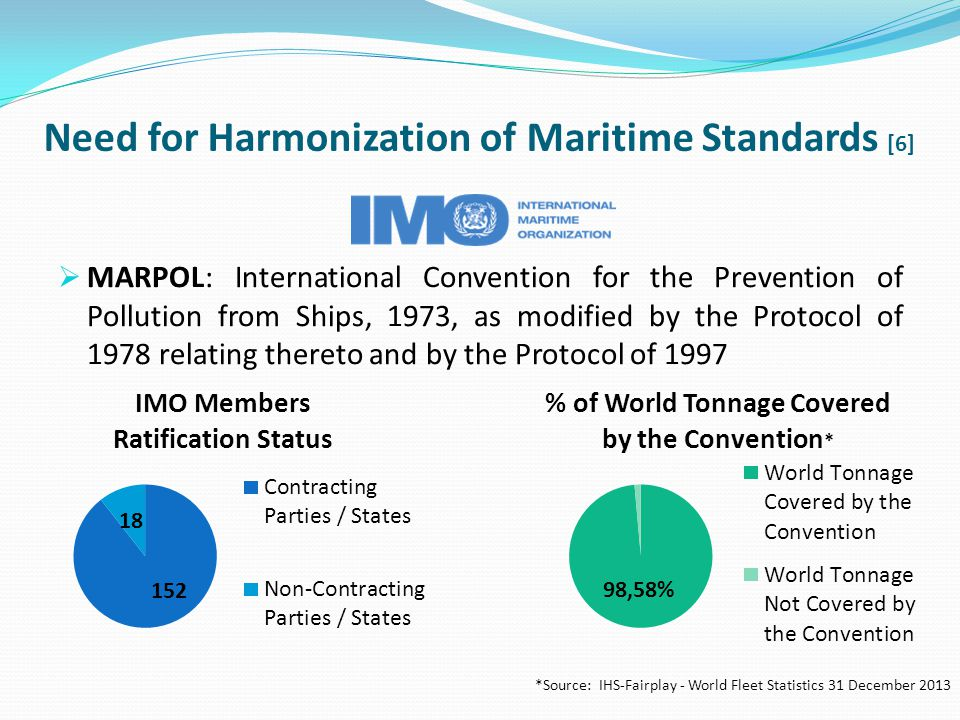 Need for Harmonization of Maritime Standards [6]